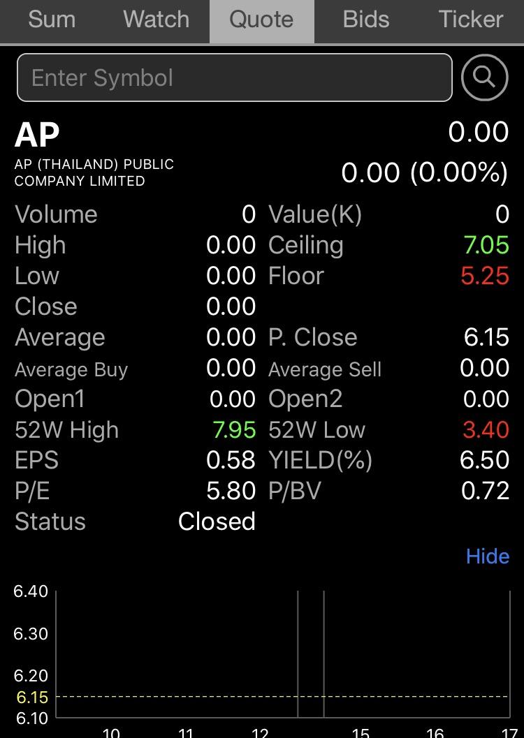 ข้อมูลประกอบการตัดสินใจหุ้น AP
